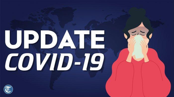 Tambah 3.712 Kasus Total 1.537.967 Positif BREAKING NEWS Update Corona Indonesia 5 April 2021
